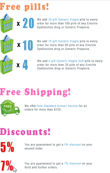 Norxpharmstore